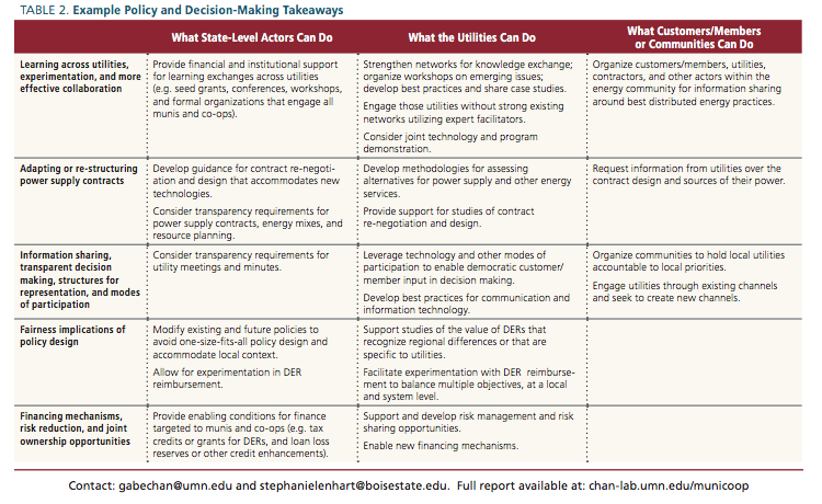 table from executive summary of policy and decision making takeaways