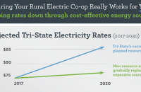 chart showing higher cost with Tri-State planned resource mix versus new resources mix